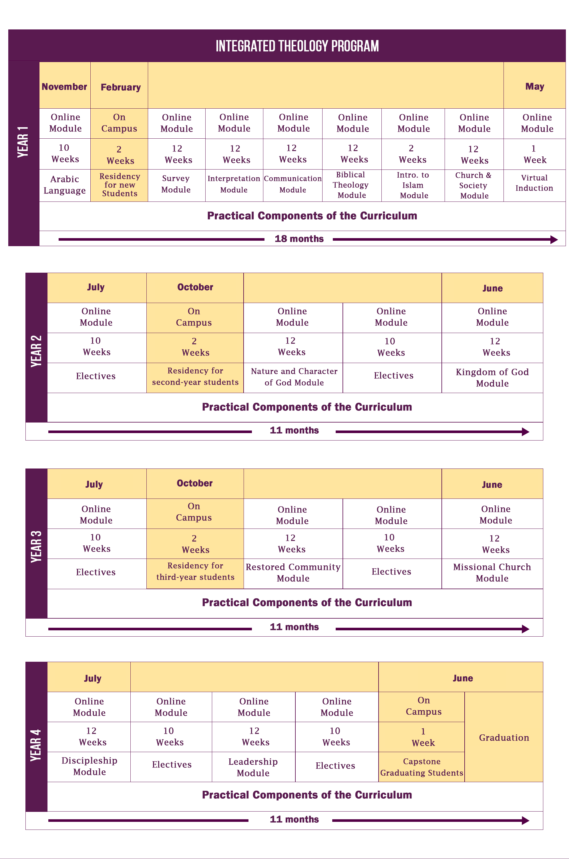 English Schedule_ITP_Updated_July2021